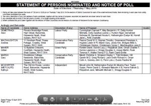 MSDC Candidates